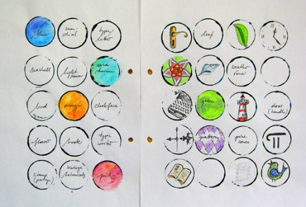 My favorite prompts acrylic stamped with recycled plastic cap, sharpie marker for writing, Faber-Castell Pen for sketching, water color pencils
